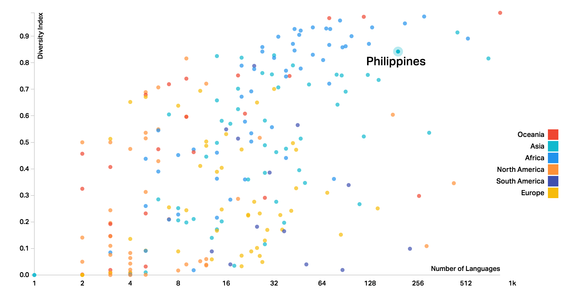 The language landscape of the Philippines in 4 maps